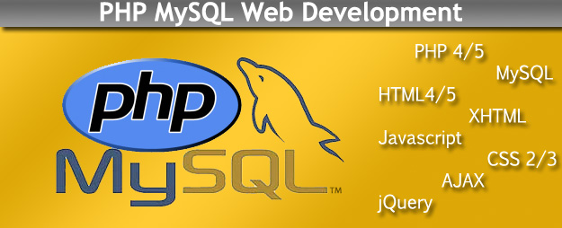 PHP MySql AJAX CMS Content Management System